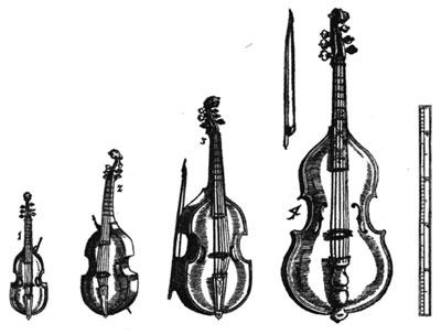 Bratsche Vs Geige